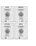 Accesorios Antenas